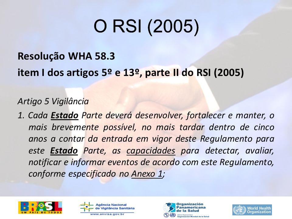 O RSI (2005) Resolução WHA 58.3 item I dos artigos 5º e 13º, parte II do RSI (2005) Artigo 5 Vigilância 1. Cada Estado Parte deverá desenvolver, forta