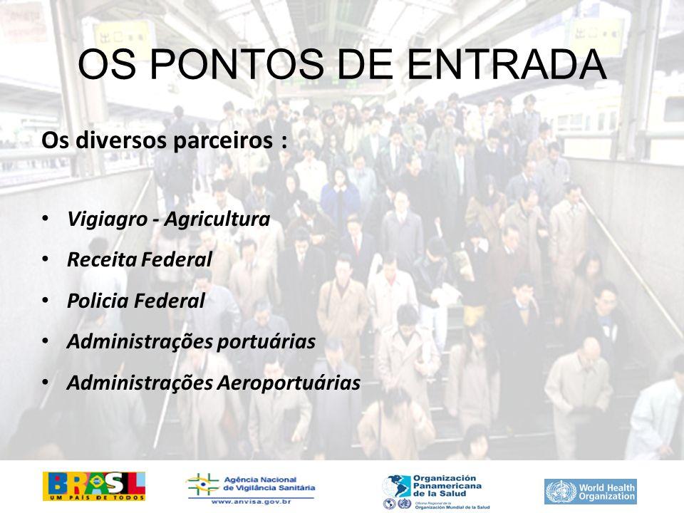 OS PONTOS DE ENTRADA Os diversos parceiros : Vigiagro - Agricultura Receita Federal Policia Federal Administrações portuárias Administrações Aeroportu