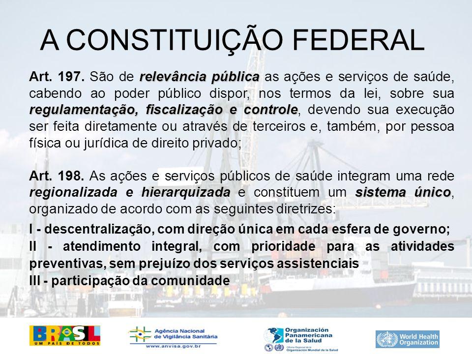 A CONSTITUIÇÃO FEDERAL relevância pública regulamentação, fiscalização e controle Art. 197. São de relevância pública as ações e serviços de saúde, ca