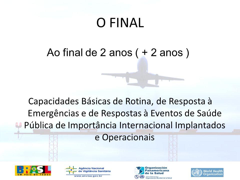 O FINAL Capacidades Básicas de Rotina, de Resposta à Emergências e de Respostas à Eventos de Saúde Pública de Importância Internacional Implantados e