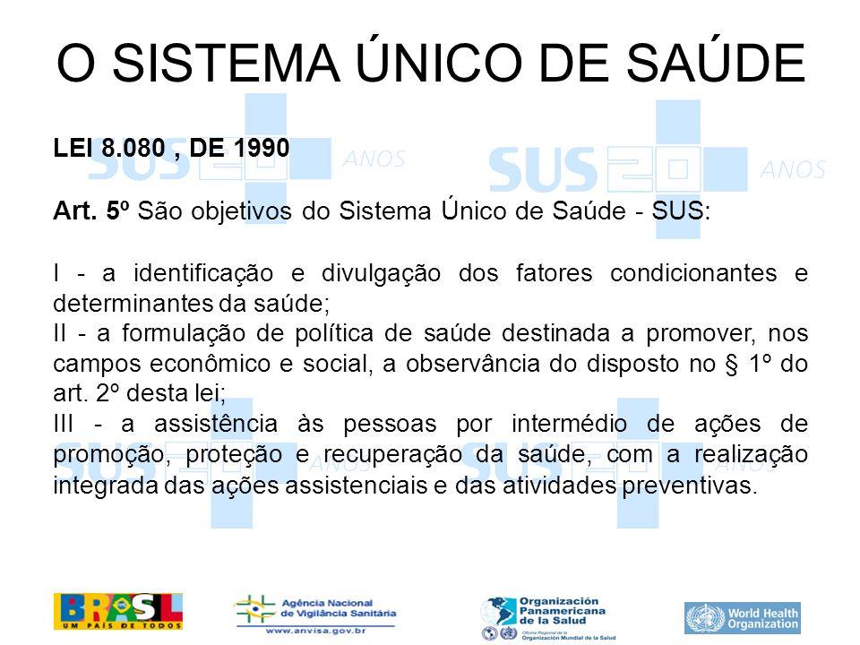 O SISTEMA ÚNICO DE SAÚDE LEI 8.080, DE 1990 Art. 5º São objetivos do Sistema Único de Saúde - SUS: I - a identificação e divulgação dos fatores condic