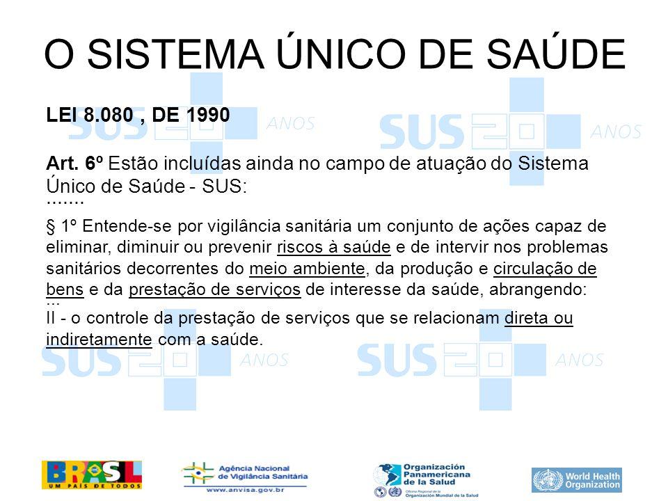 LEI 8.080, DE 1990 Art. 6º Estão incluídas ainda no campo de atuação do Sistema Único de Saúde - SUS:....... § 1º Entende-se por vigilância sanitária
