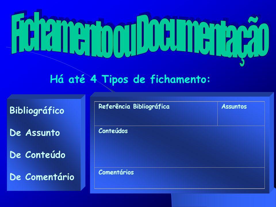 Há até 4 Tipos de fichamento: Bibliográfico De Assunto De Conteúdo De Comentário Referência BibliográficaAssuntos Conteúdos Comentários