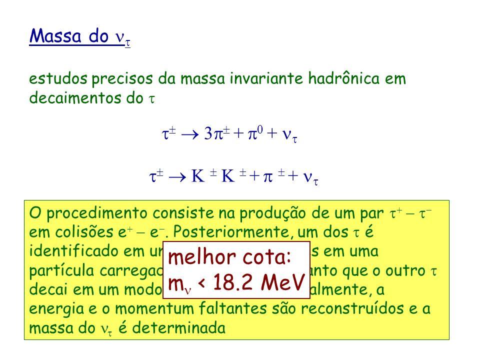 Massa do estudos precisos da massa invariante hadrônica em decaimentos do 3 + 0 + K K + + etc. O procedimento consiste na produção de um par em colisõ