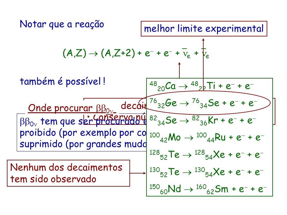 Notar que a reação (A,Z) (A,Z+2) + e + e + e + e também é possível ! Duplo decaimento com neutrinos ( 2 ) Conserva número leptônico L e 0 tem que ser