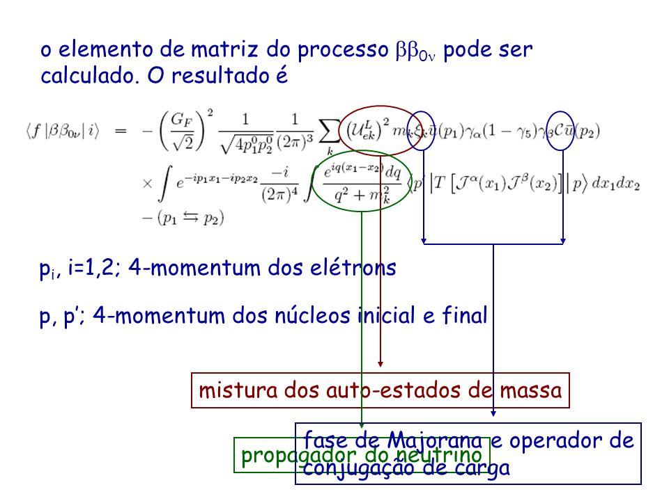 o elemento de matriz do processo 0 pode ser calculado. O resultado é p i, i=1,2; 4-momentum dos elétrons p, p; 4-momentum dos núcleos inicial e final