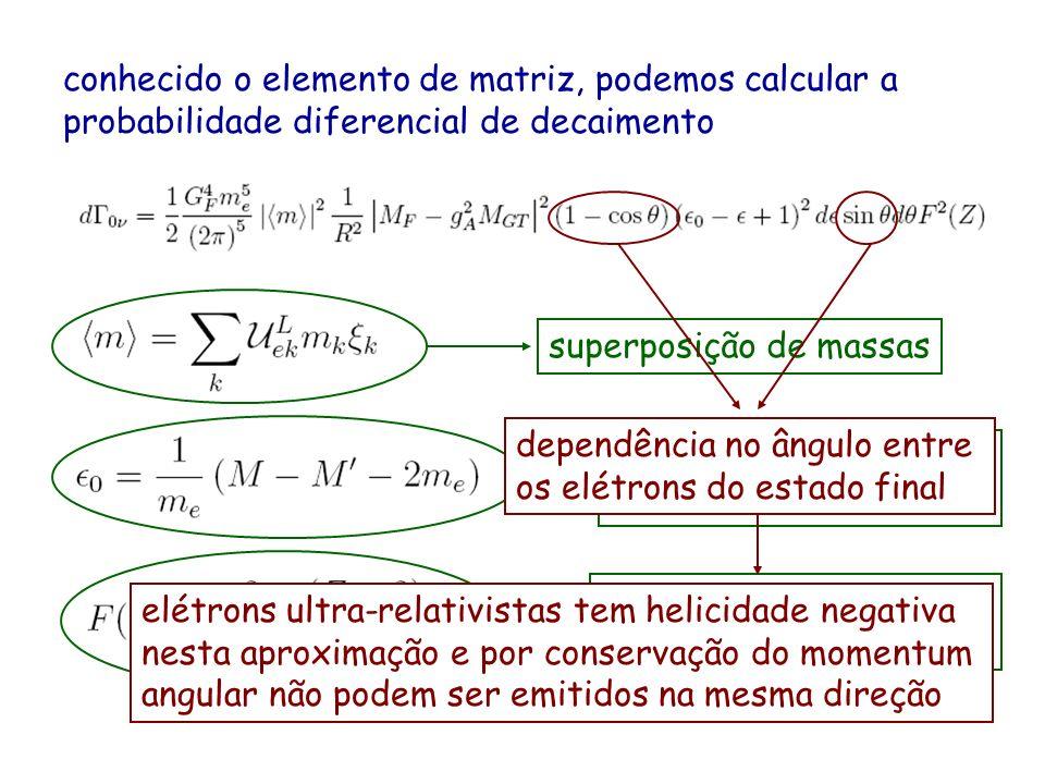 conhecido o elemento de matriz, podemos calcular a probabilidade diferencial de decaimento superposição de massas função das massas dos núcleons e do