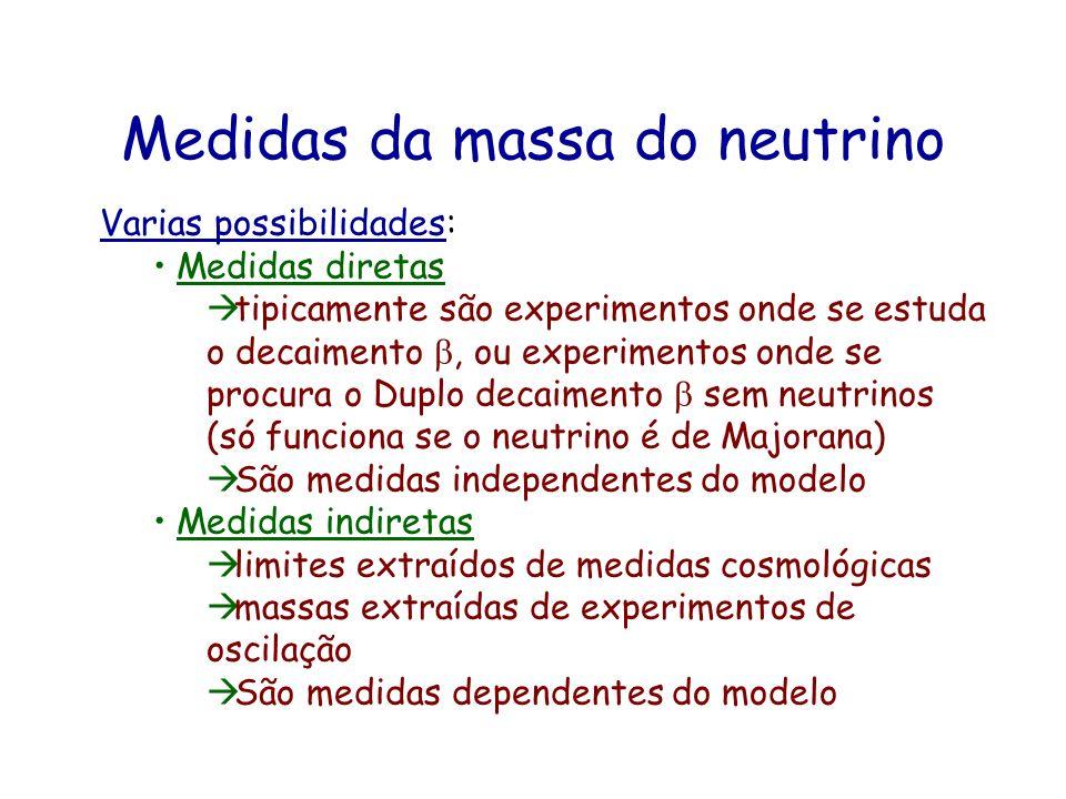 Medidas da massa do neutrino Varias possibilidades: Medidas diretas tipicamente são experimentos onde se estuda o decaimento, ou experimentos onde se