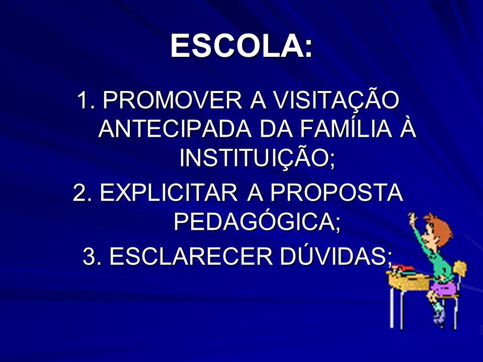 ESCOLA: 1. PROMOVER A VISITAÇÃO ANTECIPADA DA FAMÍLIA À INSTITUIÇÃO; 2. EXPLICITAR A PROPOSTA PEDAGÓGICA; 3. ESCLARECER DÚVIDAS;