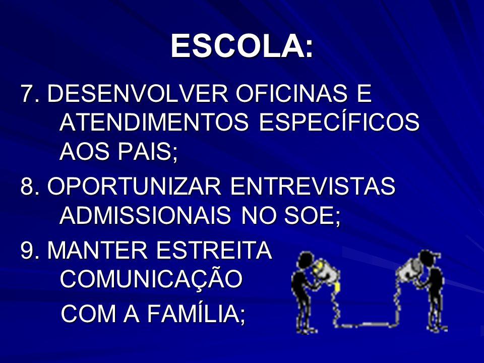 ESCOLA: 7. DESENVOLVER OFICINAS E ATENDIMENTOS ESPECÍFICOS AOS PAIS; 8. OPORTUNIZAR ENTREVISTAS ADMISSIONAIS NO SOE; 9. MANTER ESTREITA COMUNICAÇÃO CO