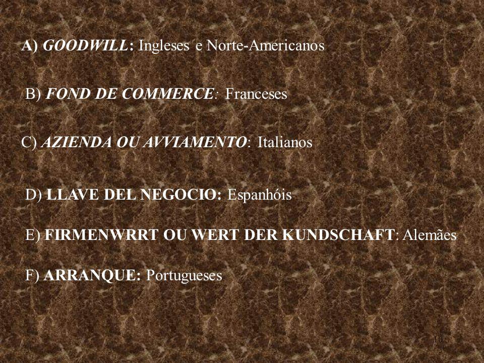 9 GOODWILL COMO ATIVO 1.É UM BEM COLETIVO, CC/2002, art.