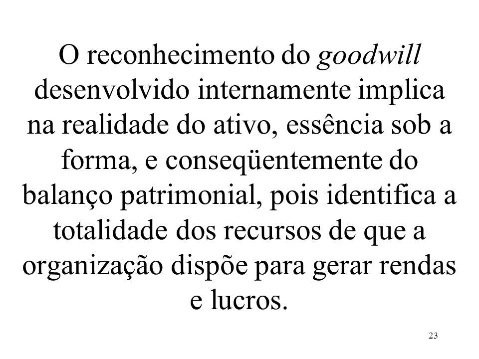 22 ATIVIDADES DE FINS NÃO ECONÔMICOS Associações Fundações Art. 53 a 69