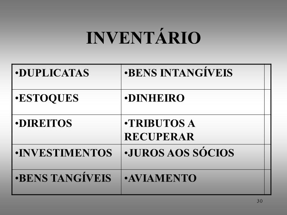 29 INVENTÁRIO ART.1.187 NA PRESTAÇÃO DE CONTAS ANUAL, ART. 1.020