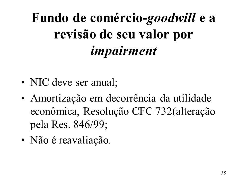 34 Fundo de comércio-goodwill e a distinção com ágio Ágio e deságio são frutos da habilidade de negociação ou da lei de oferta e procura; O goodwill é