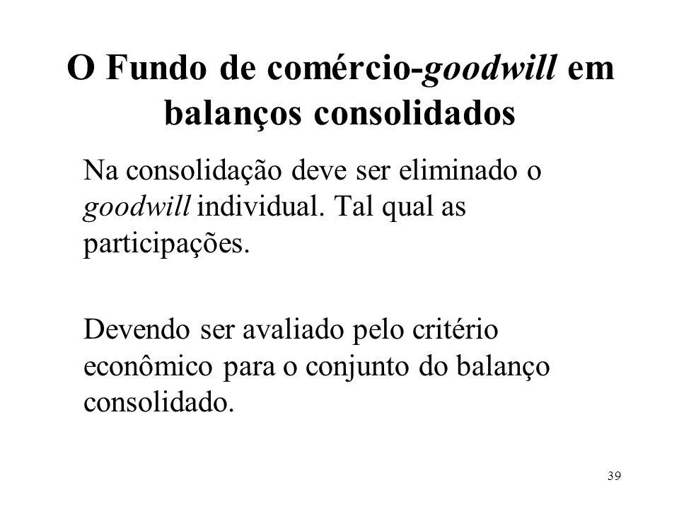 38 Avaliação do Fundo de comércio- goodwill por ordem judicial - Autos 34.060 - 13ª VC-Ctba - Um dos maiores laboratórios do Brasil - Autos 276/02 - 2