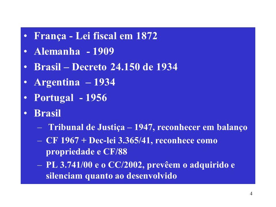 4 Breve escorço histórico Do fundo de comercio França - Lei fiscal em 1872 Alemanha - 1909 Brasil – Decreto 24.150 de 1934 Argentina – 1934 Portugal - 1956 Brasil – Tribunal de Justiça – 1947, reconhecer em balanço –CF 1967 + Dec-lei 3.365/41, reconhece como propriedade e CF/88 –PL 3.741/00 e o CC/2002, prevêem o adquirido e silenciam quanto ao desenvolvido