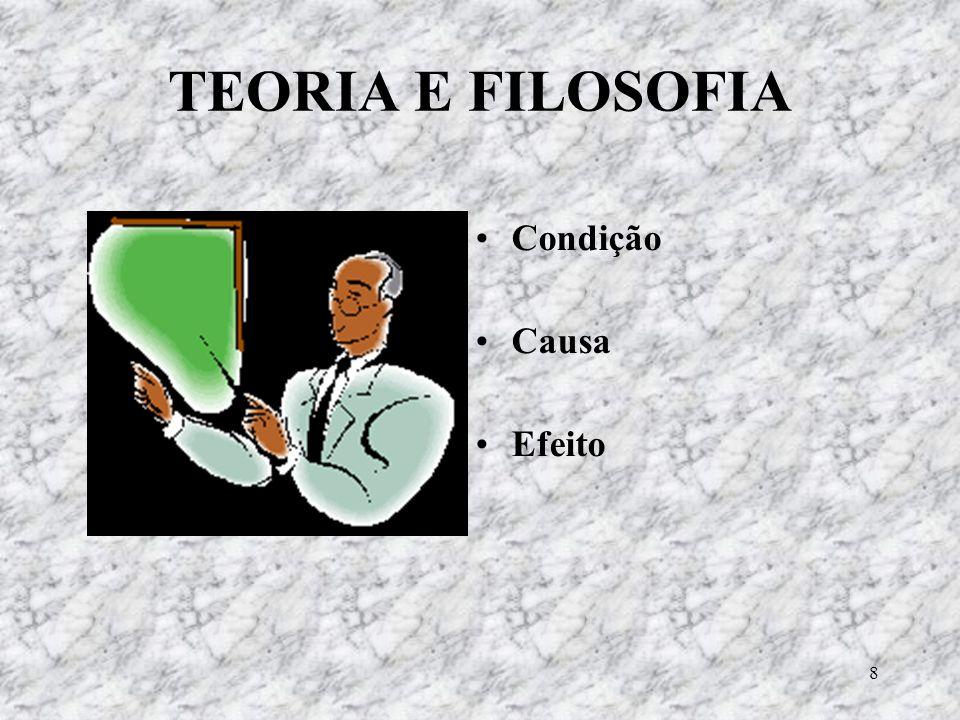 8 TEORIA E FILOSOFIA Condição Causa Efeito