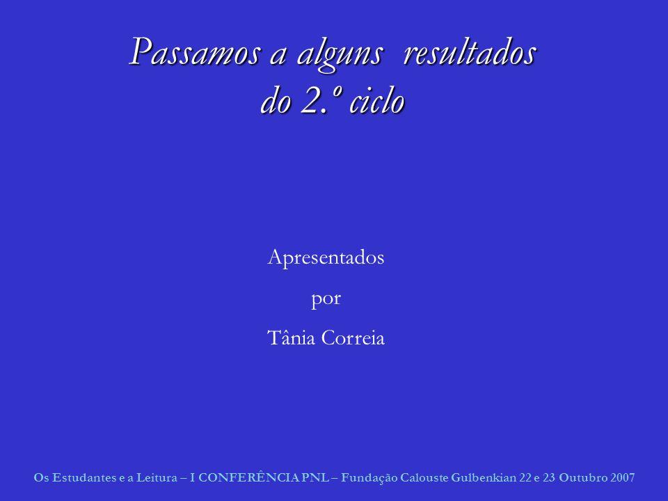 Passamos a alguns resultados do 2.º ciclo Apresentados por Tânia Correia Os Estudantes e a Leitura – I CONFERÊNCIA PNL – Fundação Calouste Gulbenkian 22 e 23 Outubro 2007