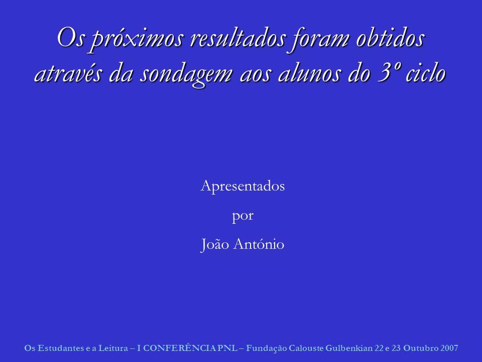 Os próximos resultados foram obtidos através da sondagem aos alunos do 3º ciclo Apresentados por João António Os Estudantes e a Leitura – I CONFERÊNCIA PNL – Fundação Calouste Gulbenkian 22 e 23 Outubro 2007