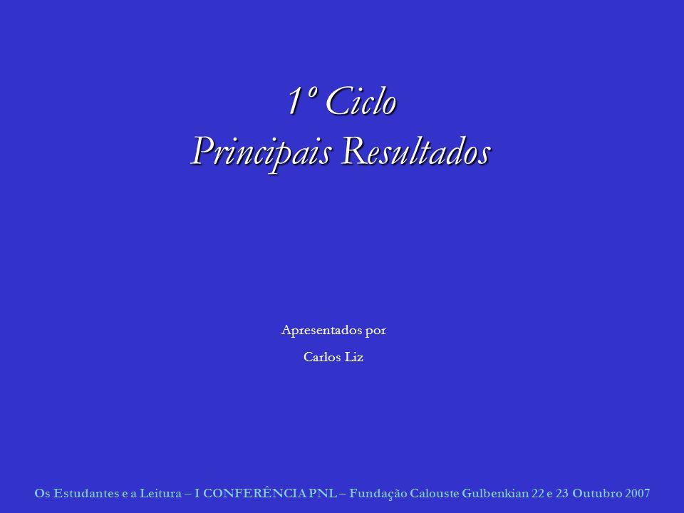 1º Ciclo Principais Resultados Apresentados por Carlos Liz Os Estudantes e a Leitura – I CONFERÊNCIA PNL – Fundação Calouste Gulbenkian 22 e 23 Outubro 2007