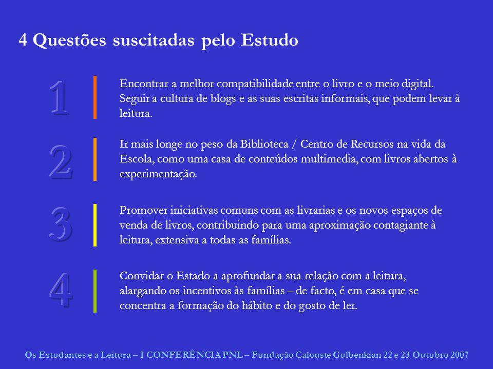 Os Estudantes e a Leitura – I CONFERÊNCIA PNL – Fundação Calouste Gulbenkian 22 e 23 Outubro 2007 4 Questões suscitadas pelo Estudo Encontrar a melhor compatibilidade entre o livro e o meio digital.