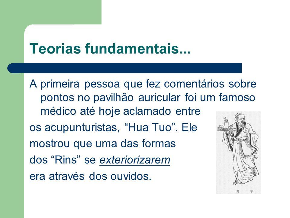 Teorias fundamentais...