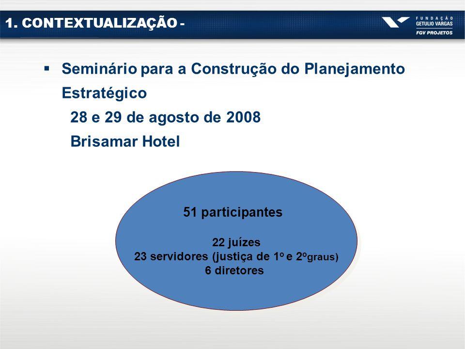 Seminário para a Construção do Planejamento Estratégico 28 e 29 de agosto de 2008 Brisamar Hotel 1.