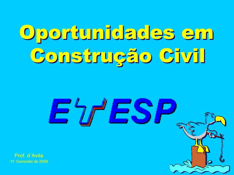 Oportunidades em Construção Civil Prof. d´Avila 1 o Semestre de 2006