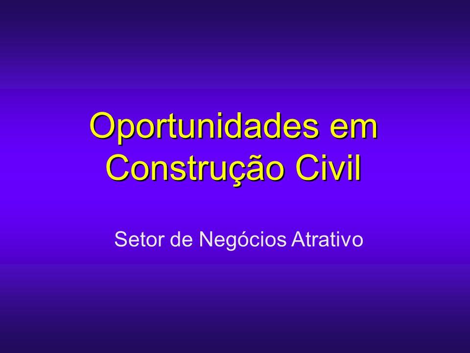 Oportunidades em Construção Civil Setor de Negócios Atrativo