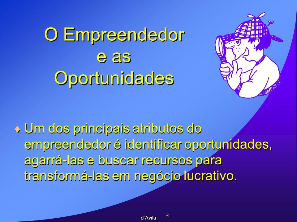 6 6 d´Avila O Empreendedor e as Oportunidades Um dos principais atributos do empreendedor é identificar oportunidades, agarrá-las e buscar recursos pa