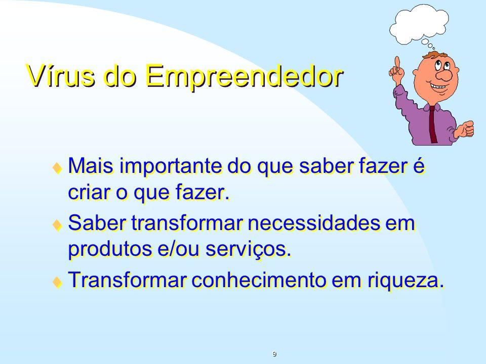 Vírus do Empreendedor 9 9 Mais importante do que saber fazer é criar o que fazer. Saber transformar necessidades em produtos e/ou serviços. Transforma