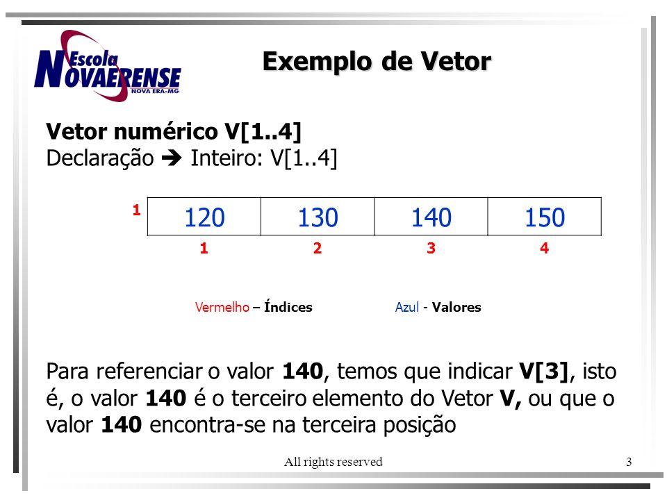 All rights reserved3 Vetor numérico V[1..4] Declaração Inteiro: V[1..4] Vermelho – ÍndicesAzul - Valores Para referenciar o valor 140, temos que indic