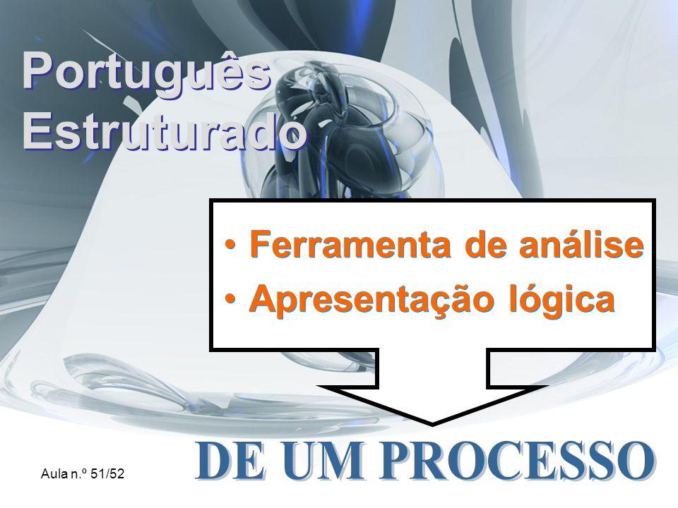 Aula n.º 51/52 Português Estruturado Ferramenta de análise Apresentação lógica Ferramenta de análise Apresentação lógica
