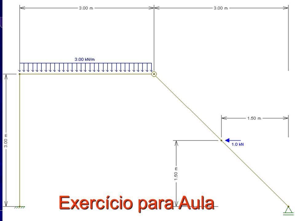 Dep. de Engenharia Mecânica ( Mecânica dos Sólidos II – André S. Casagrande) Introdução ao Ftool, Mastan e Ansys Exercício para Aula