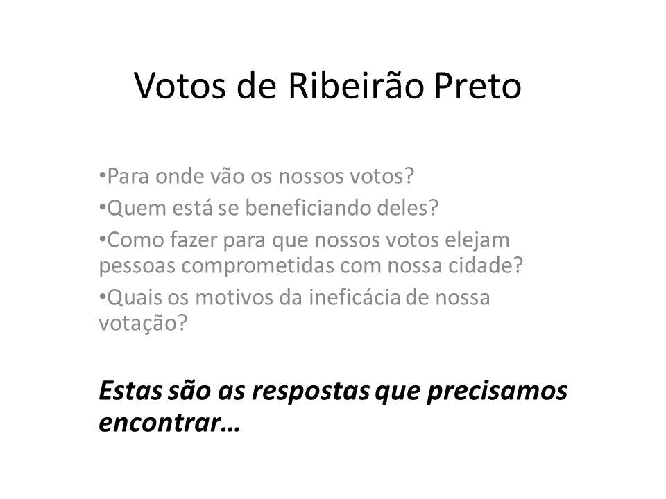 Votos de Ribeirão Preto Para onde vão os nossos votos.