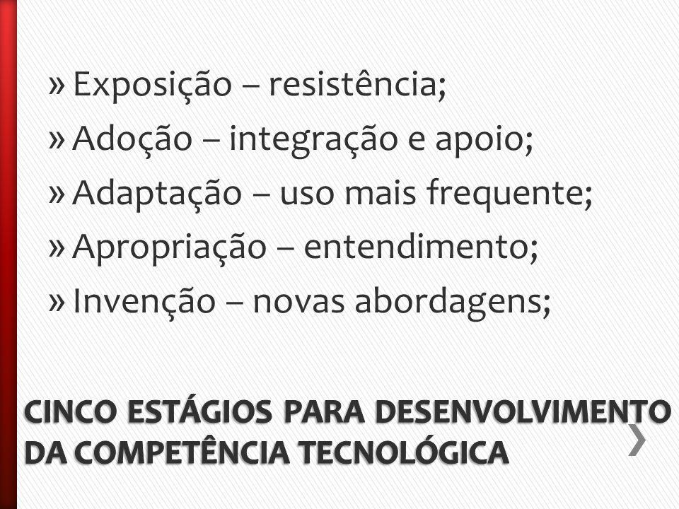 » Exposição – resistência; » Adoção – integração e apoio; » Adaptação – uso mais frequente; » Apropriação – entendimento; » Invenção – novas abordagens;