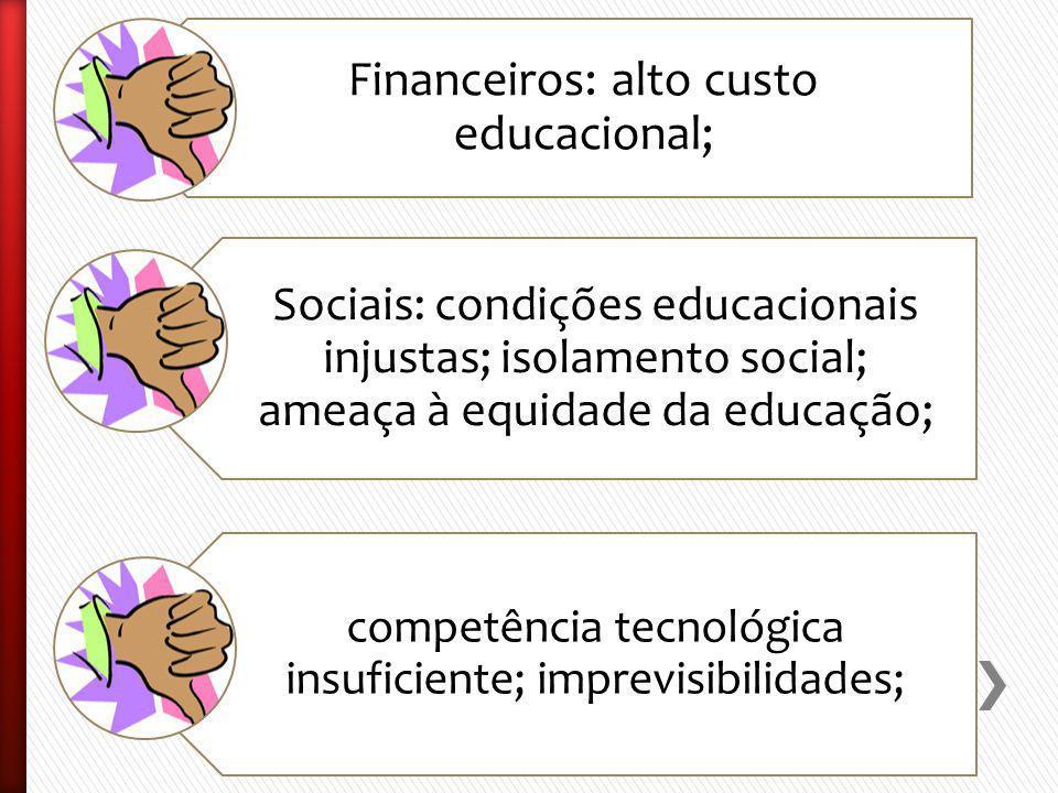 Financeiros: alto custo educacional; Sociais: condições educacionais injustas; isolamento social; ameaça à equidade da educação; competência tecnológica insuficiente; imprevisibilidades;