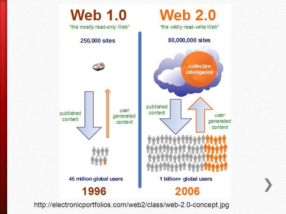 http://electronicportfolios.com/web2/class/web-2.0-concept.jpg