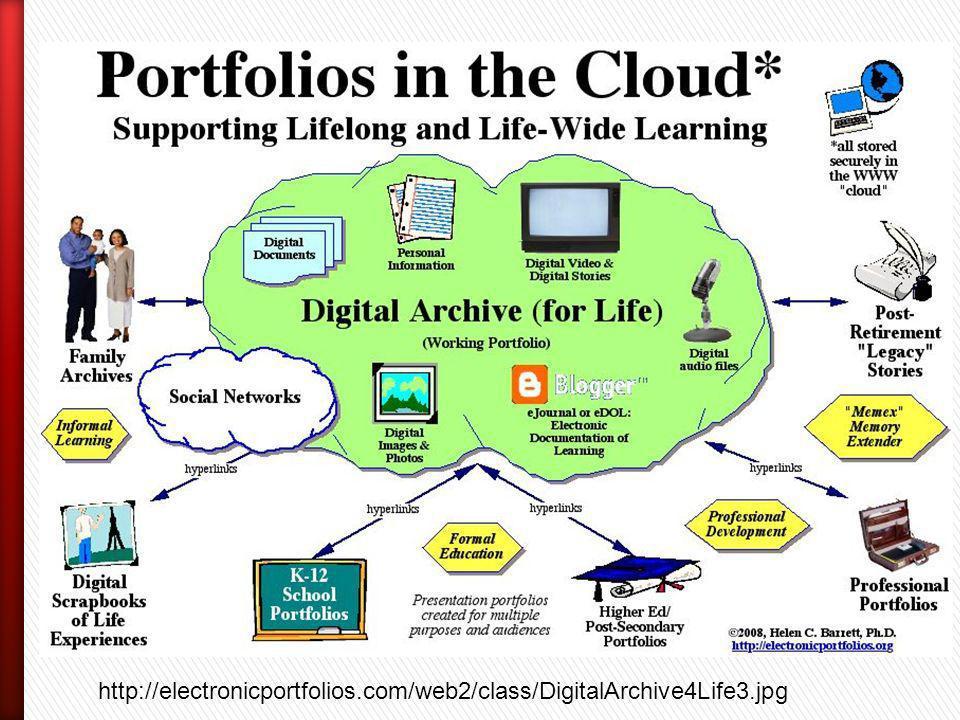 http://electronicportfolios.com/web2/class/DigitalArchive4Life3.jpg