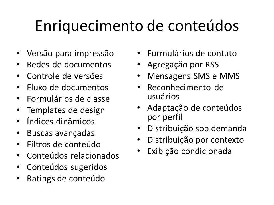 Enriquecimento de conteúdos Versão para impressão Redes de documentos Controle de versões Fluxo de documentos Formulários de classe Templates de desig