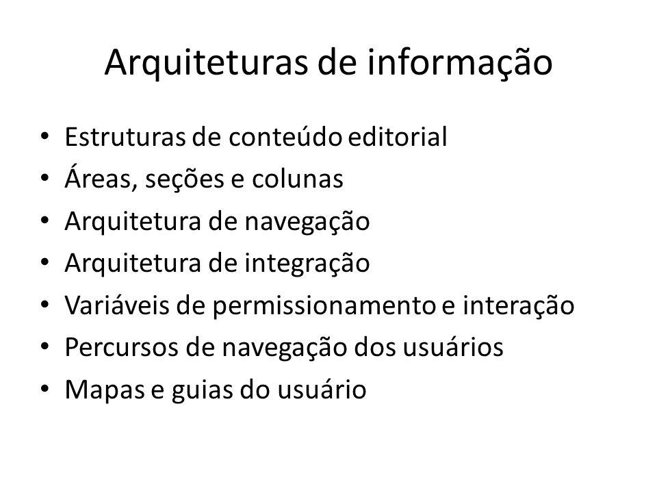 Arquiteturas de informação Estruturas de conteúdo editorial Áreas, seções e colunas Arquitetura de navegação Arquitetura de integração Variáveis de pe
