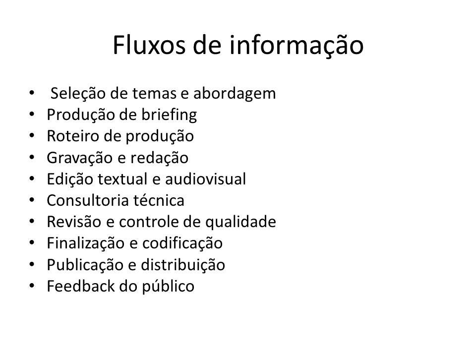 Fluxos de informação Seleção de temas e abordagem Produção de briefing Roteiro de produção Gravação e redação Edição textual e audiovisual Consultoria