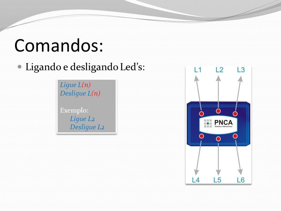 Comandos: Ligando e desligando Leds: Ligue L(n) Desligue L(n) Exemplo: Ligue L2 Desligue L2 Ligue L(n) Desligue L(n) Exemplo: Ligue L2 Desligue L2