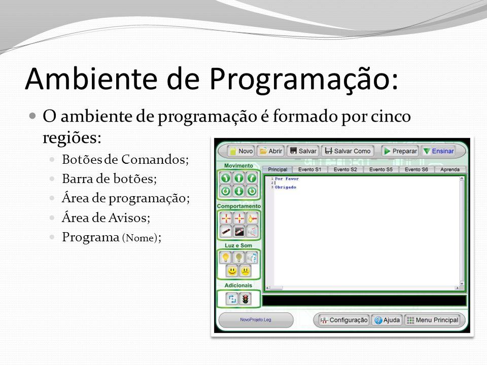 Ambiente de Programação: O ambiente de programação é formado por cinco regiões: Botões de Comandos; Barra de botões; Área de programação; Área de Avis
