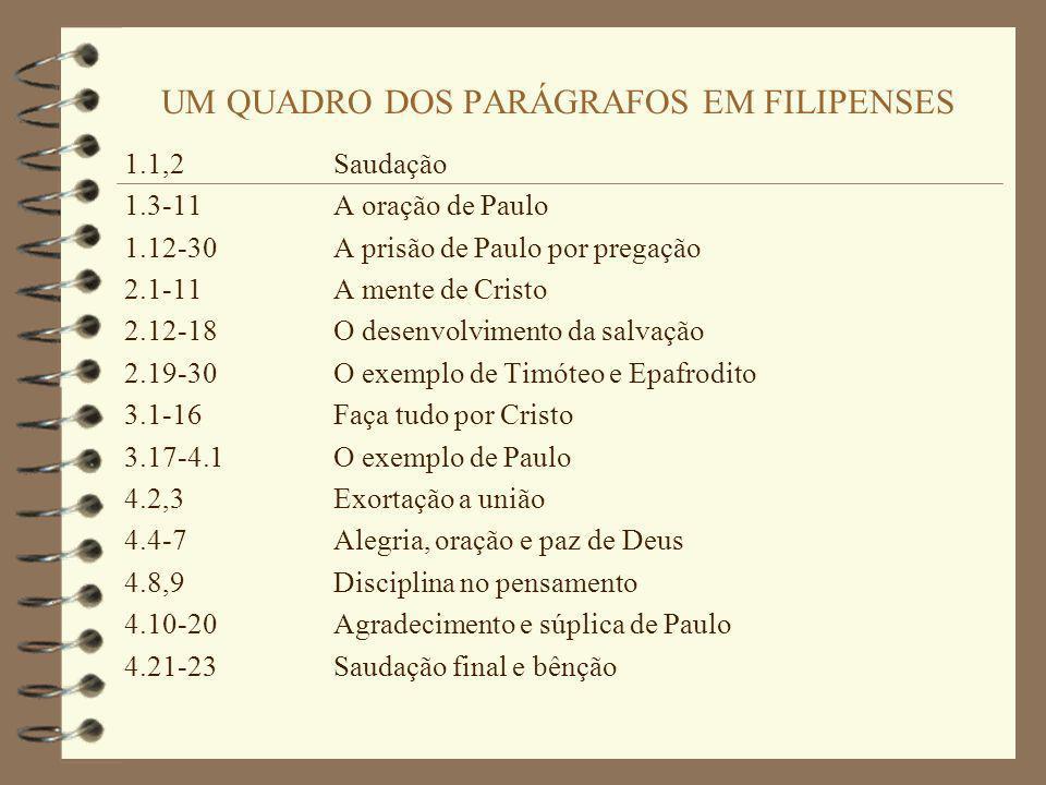 UM QUADRO DOS PARÁGRAFOS EM FILIPENSES 1.1,2Saudação 1.3-11A oração de Paulo 1.12-30A prisão de Paulo por pregação 2.1-11A mente de Cristo 2.12-18O desenvolvimento da salvação 2.19-30O exemplo de Timóteo e Epafrodito 3.1-16Faça tudo por Cristo 3.17-4.1O exemplo de Paulo 4.2,3Exortação a união 4.4-7Alegria, oração e paz de Deus 4.8,9Disciplina no pensamento 4.10-20Agradecimento e súplica de Paulo 4.21-23Saudação final e bênção