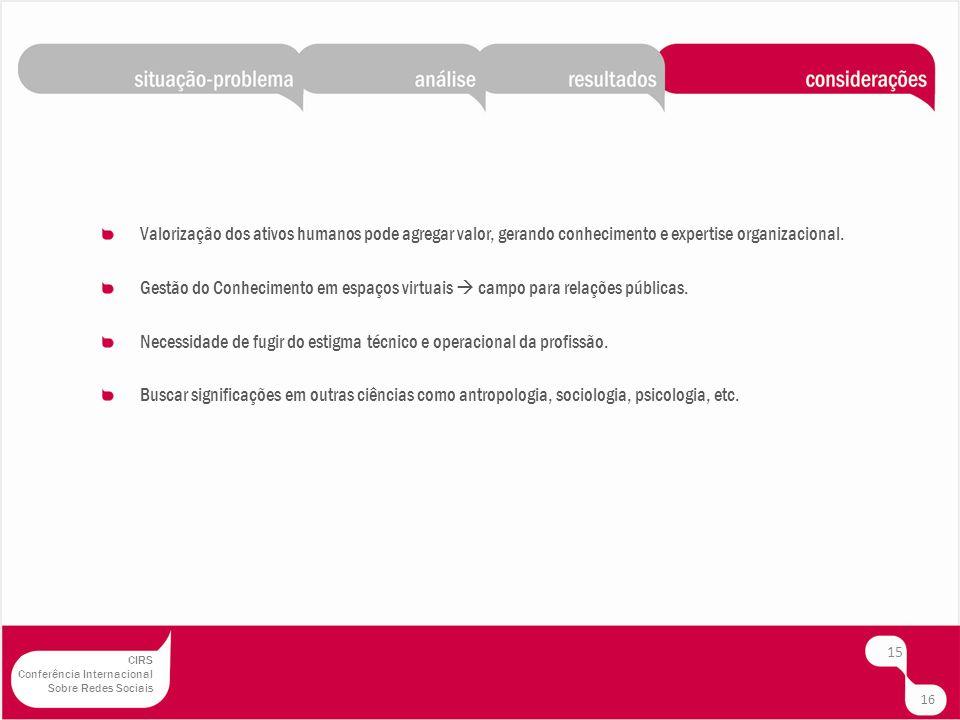 15 Valorização dos ativos humanos pode agregar valor, gerando conhecimento e expertise organizacional.