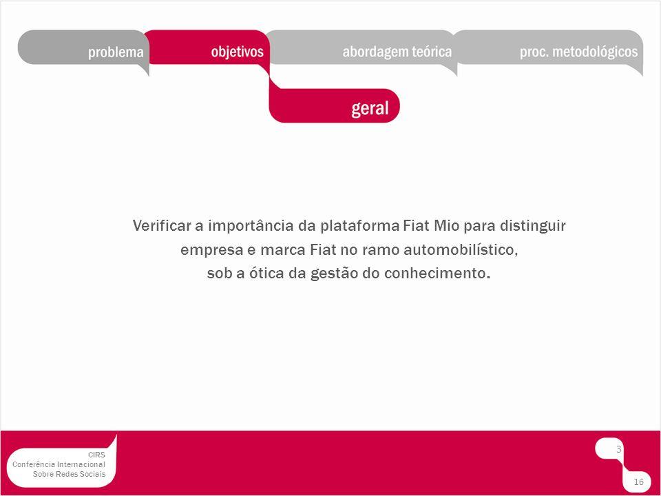 Verificar a importância da plataforma Fiat Mio para distinguir empresa e marca Fiat no ramo automobilístico, sob a ótica da gestão do conhecimento.