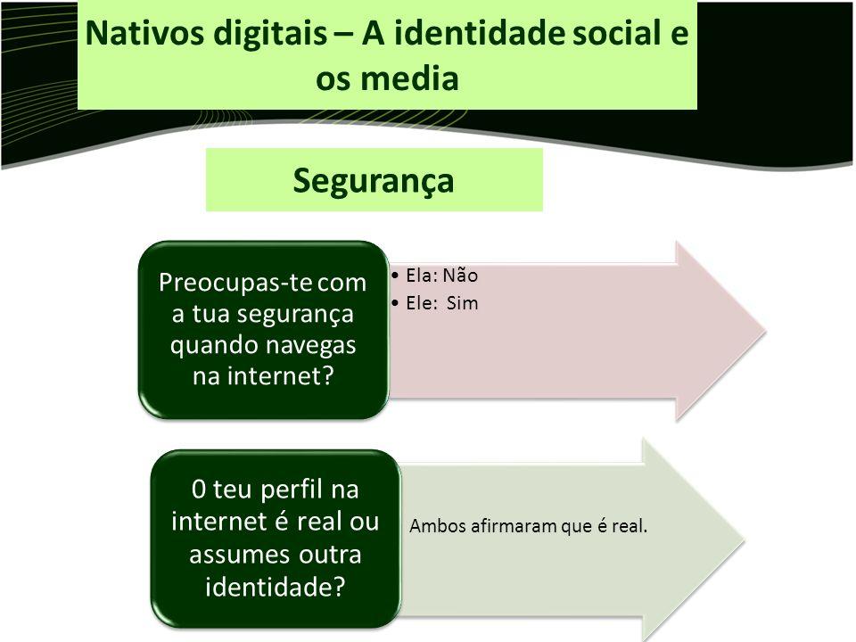 Nativos digitais – A identidade social e os media Segurança Ela: Não Ele: Sim Preocupas-te com a tua segurança quando navegas na internet.