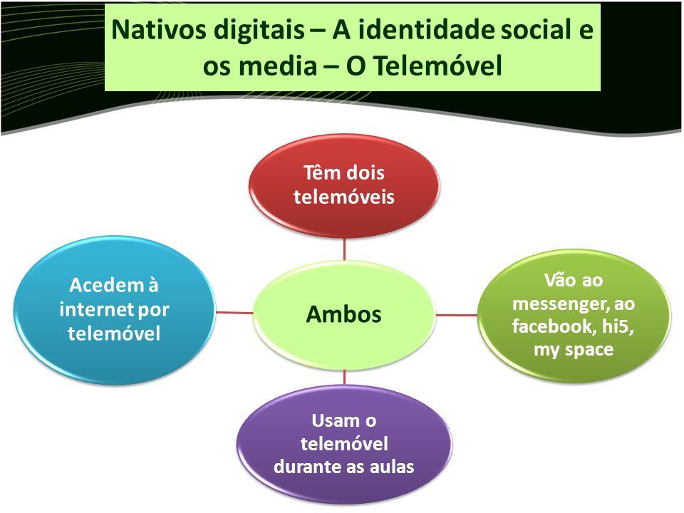 Nativos digitais – A identidade social e os media – O Telemóvel Ambos Têm dois telemóveis Vão ao messenger, ao facebook, hi5, my space Usam o telemóvel durante as aulas Acedem à internet por telemóvel