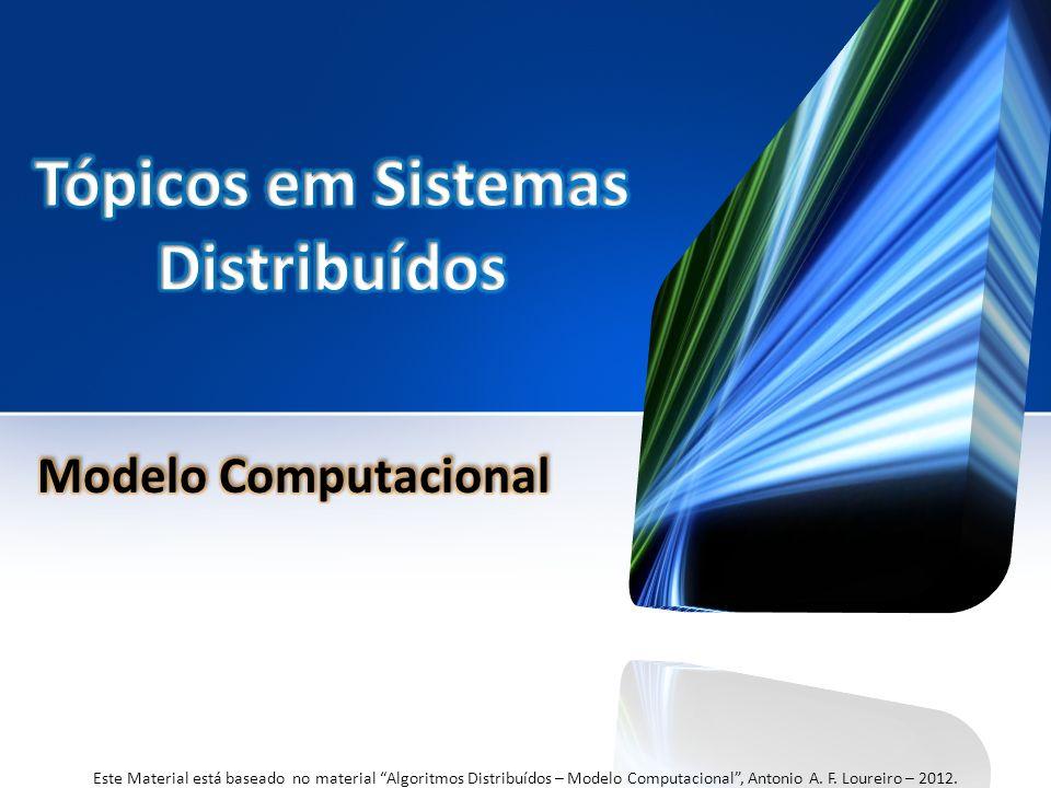 Este Material está baseado no material Algoritmos Distribuídos – Modelo Computacional, Antonio A. F. Loureiro – 2012.